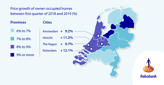 Figure 3: Sharp house price increase in Flevoland and Rotterdam