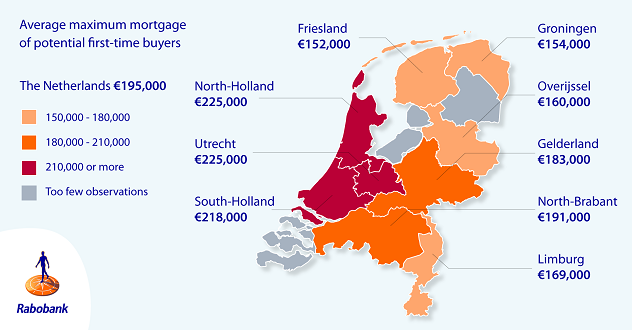 Figure 8: Average maximum mortgage potential first-time buyers highest in the Randstad