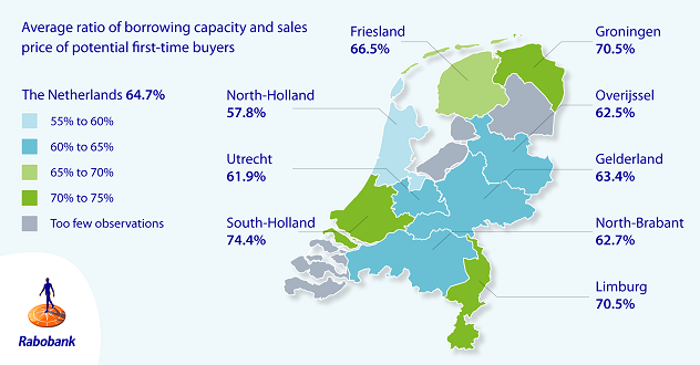 Figure 9: In all provinces difficulties to buy an average house for potential first-time buyers
