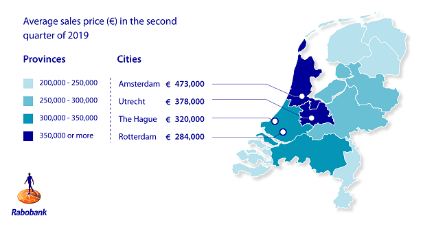 Figure 1: Home buyers in South-Holland now pay 300k on average