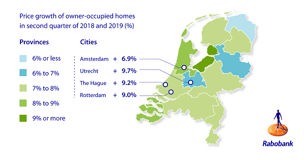 Figure 3: Modest house price increase in Groningen again