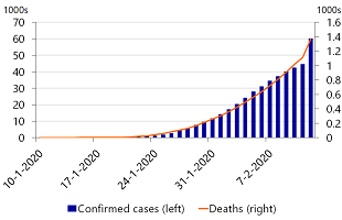 Figure 1: Cases surge due to new counting methodology