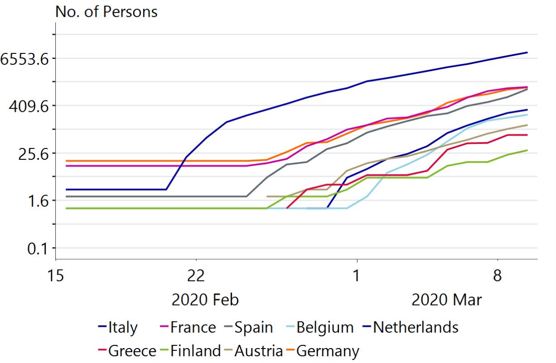 Coronavirus likely to push Eurozone economy into recession ...
