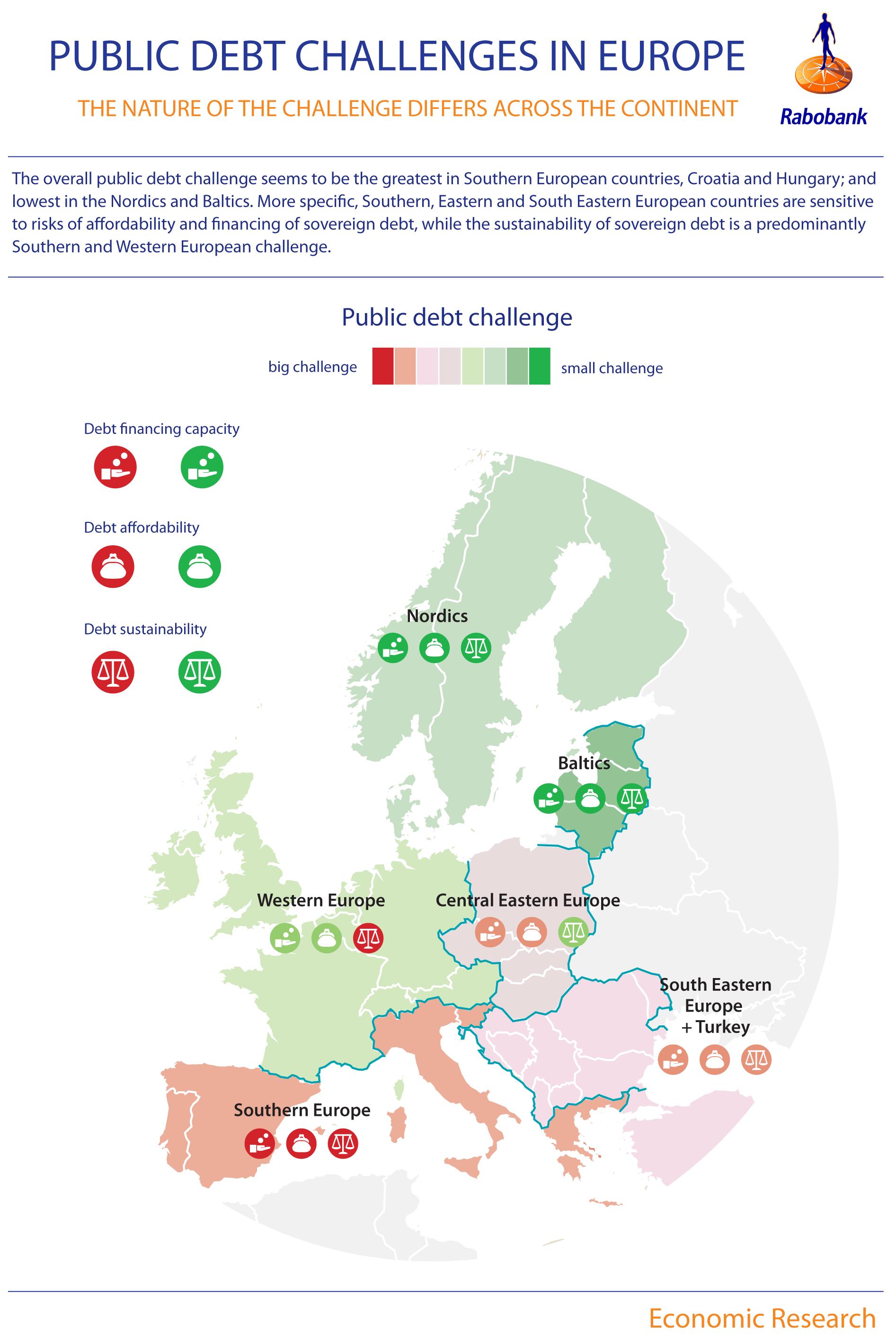 Consolidating heavy debt ragnarok map