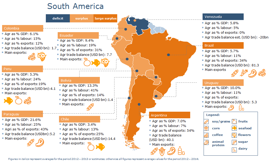 Colonial South America Map.Latin America Agricultural Perspectives Raboresearch