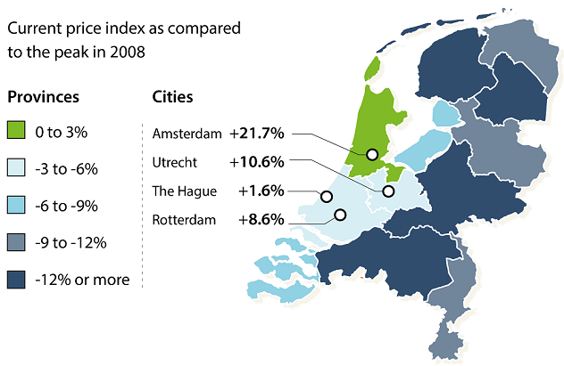 Figure 10: Noord-Holland first province where houses cost more than in 2008