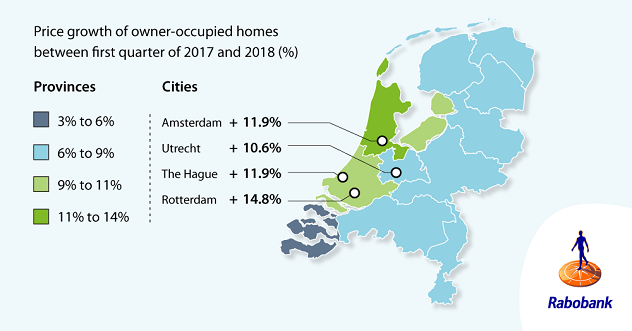 Figure 4: Rotterdam has surpassed Amsterdam in terms of house price growth